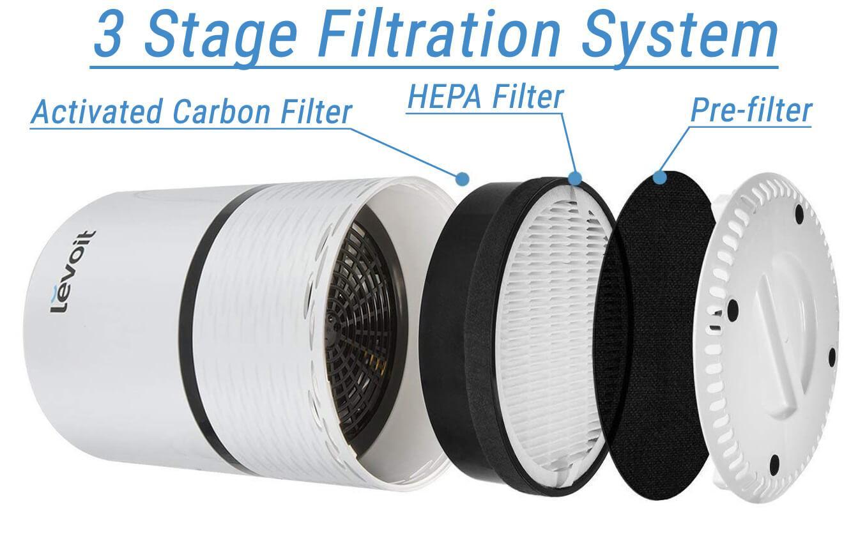 LEVOIT LV-H132 3 Stage Filtration System